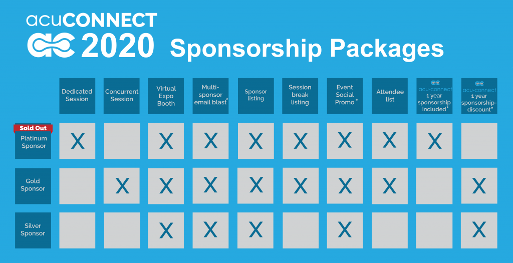 acuCONNECT 2000 Sponsorship Packages